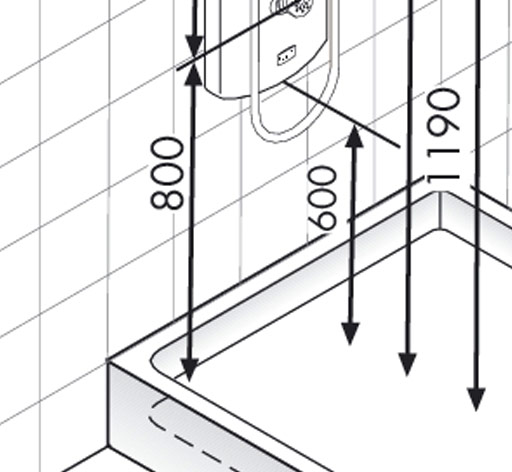 hansgrohe showerpipes raindance select s 2 strahlarten art nr 27133000 hansgrohe de. Black Bedroom Furniture Sets. Home Design Ideas